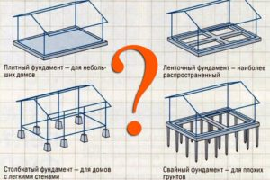 Извечный вопрос: какой фундамент лучше выбрать для дома или дачи?