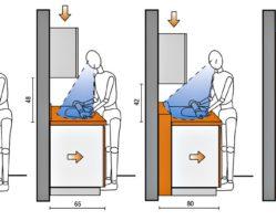 Фото: выбор высоты верхних шкафчиков и ширины рабочей поверхности