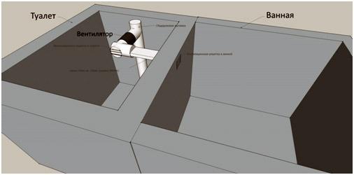 Как правильно сделать вентиляцию в туалете?